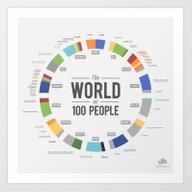 The World As 100 People … Art Print