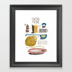 illustrated recipes: cacio e pepe Framed Art Print