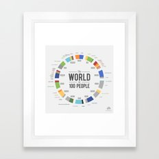 The World As 100 People … Framed Art Print