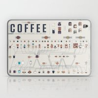 The Compendious Coffee Chart Laptop & iPad Skin