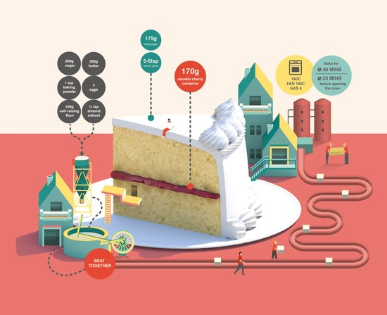 Imaginary Factory - Cake  Art Print