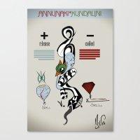 KUNDALINI Canvas Print
