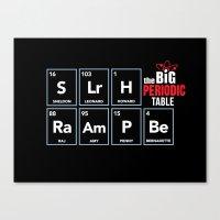 The Big (Bang) Periodic Table Canvas Print