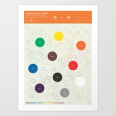 A visual guide to color Art Print