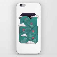 Valley iPhone & iPod Skin