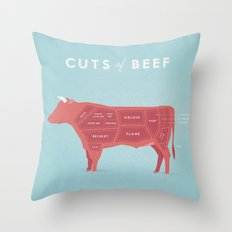 Beef Cuts Poster Throw Pillow