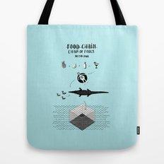 Food chain Tote Bag