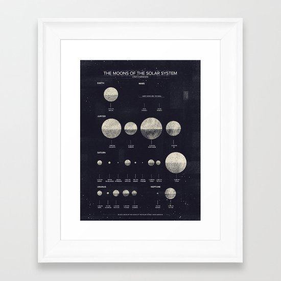 The Moons of the Solar System Framed Art Print