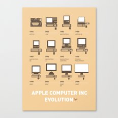 My Evolution Apple mac minimal poster Canvas Print