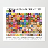 The Periodic Table of the Muppets Canvas Print