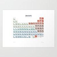 Elements Of Star Wars Ep… Art Print