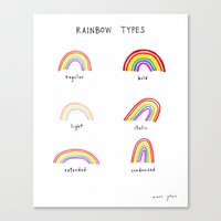 Rainbow Types Canvas Print
