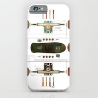 The Anatomy of a Skateboard iPhone 6 Slim Case