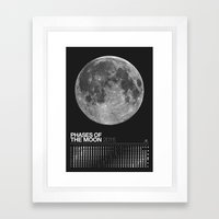 2015 Phases of the Moon Calendar (Full Moon) Framed Art Print