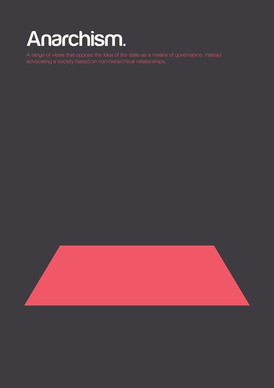 Anarchism Art Print