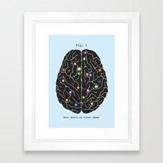 Your Brain On Video Game… Framed Art Print