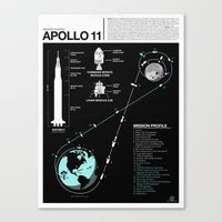 Apollo 11 Mission Diagram Canvas Print