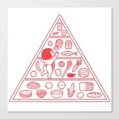 Food Pyramid Canvas Print