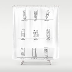 Evolution of Mobile Device Shower Curtain