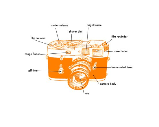 leica diagram orange Art Print