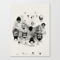 Ancient Faces Infographi… Canvas Print