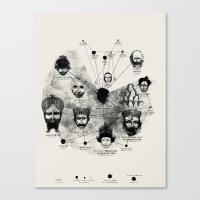 Ancient Faces Infographic Journey Canvas Print