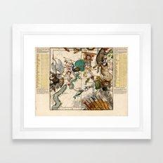 Globi coelestis Plate 6 Framed Art Print