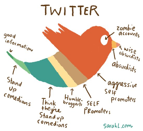 Twitter Art Print