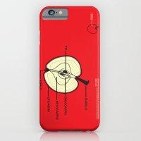 McIntosh iPhone 6 Slim Case