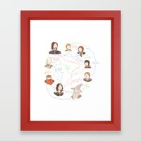 Fellowship Relationship Chart Framed Art Print