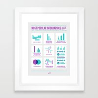 MOST POPULAR INFOGRAPHICS   You can find around the Web Framed Art Print