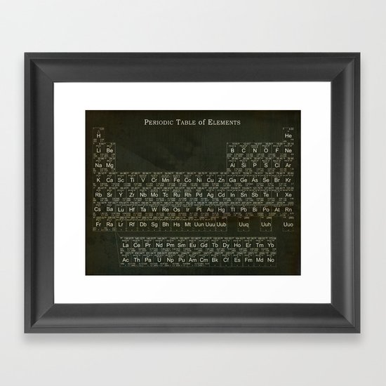 Distressed Periodic Table Of Elements Framed Art Print By
