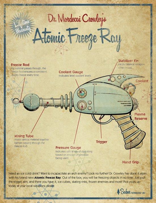 Atomic Freeze Ray Art Print