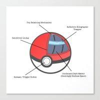 Pokeball Anatomy Canvas Print