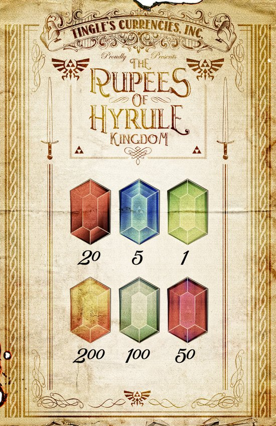 Legend of Zelda - Tingle's The Rupees of Hyrule Kingdom Canvas Print