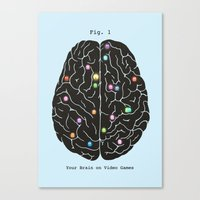 Your Brain On Video Game… Canvas Print