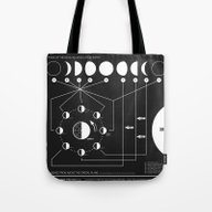 Phases Of The Moon Infog… Tote Bag