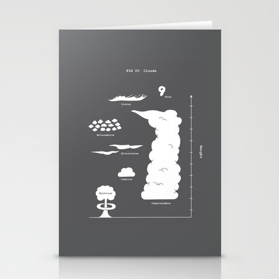 Know your clouds! Stationery Card