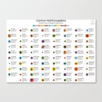 Common Mythconceptions Canvas Print