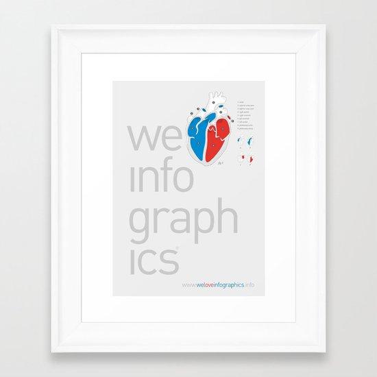 We Love Infographics Framed Art Print