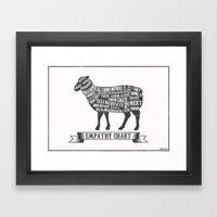 Empathy Chart, Sheep/lam… Framed Art Print