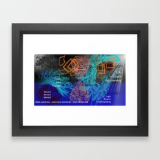 Digital Mind Framed Art Print