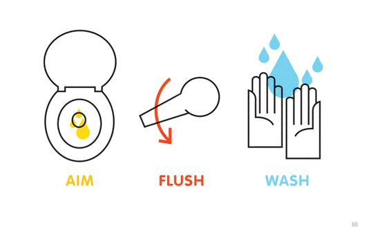 Aim. Flush. Wash. Canvas Print