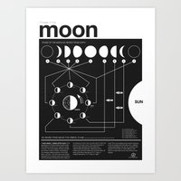 woman Art Prints featuring Phases of the Moon infographic by Nick Wiinikka
