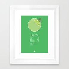 Mojito Cocktail Recipe Poster (Imperial) Framed Art Print