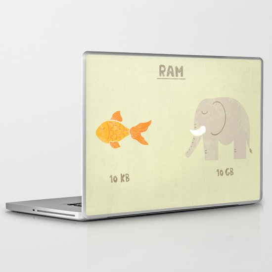 Raminals Laptop & iPad Skin