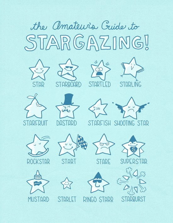 The Amateur's Guide to Stargazing Art Print