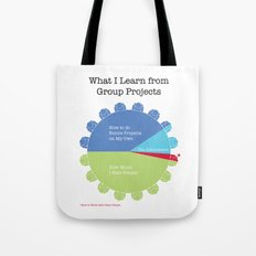 Group Projects Tote Bag