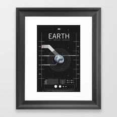 OMG SPACE: Earth 1950 - 2000 Framed Art Print