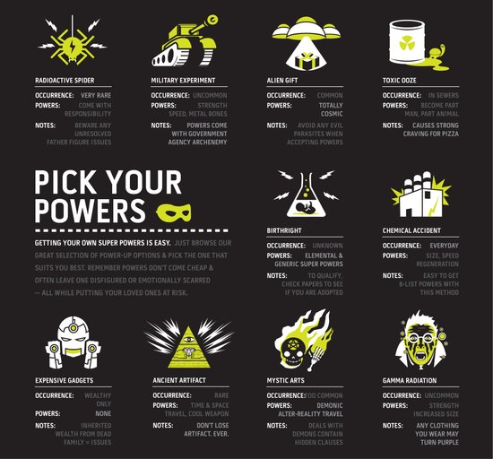 Pick Your Powers Art Print
